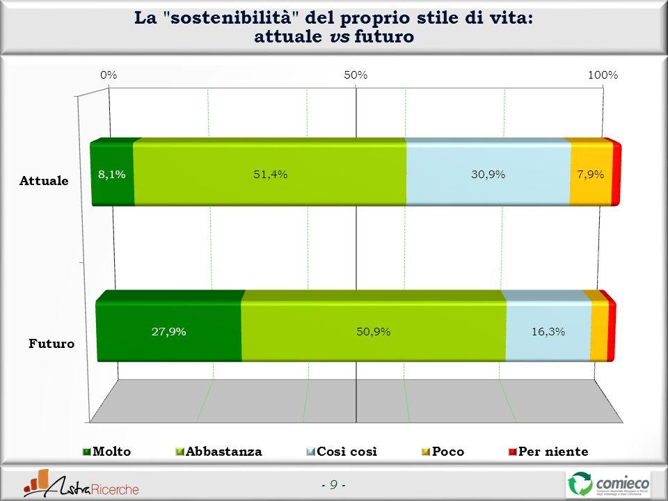 - 9 - La sostenibilità del proprio stile di vita: attuale vs futuro