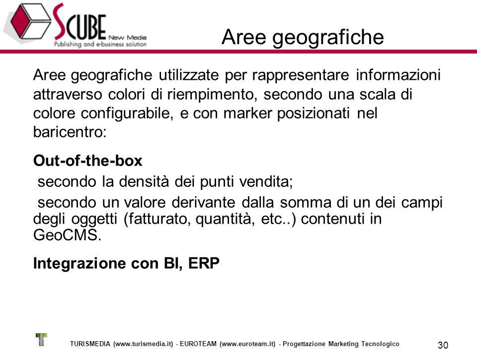 TURISMEDIA (www.turismedia.it) - EUROTEAM (www.euroteam.it) - Progettazione Marketing Tecnologico 30 Aree geografiche Aree geografiche utilizzate per rappresentare informazioni attraverso colori di riempimento, secondo una scala di colore configurabile, e con marker posizionati nel baricentro: Out-of-the-box secondo la densità dei punti vendita; secondo un valore derivante dalla somma di un dei campi degli oggetti (fatturato, quantità, etc..) contenuti in GeoCMS.