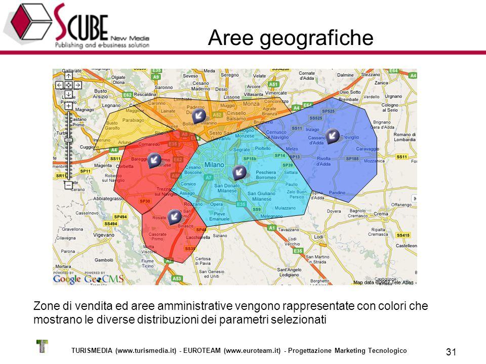 TURISMEDIA (www.turismedia.it) - EUROTEAM (www.euroteam.it) - Progettazione Marketing Tecnologico 31 Aree geografiche Zone di vendita ed aree amministrative vengono rappresentate con colori che mostrano le diverse distribuzioni dei parametri selezionati