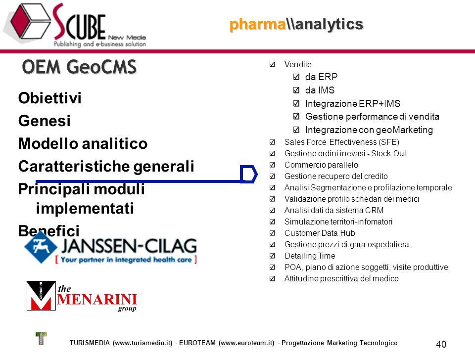 TURISMEDIA (www.turismedia.it) - EUROTEAM (www.euroteam.it) - Progettazione Marketing Tecnologico 40 pharma\\analytics Obiettivi Genesi Modello analitico Caratteristiche generali Principali moduli implementati Benefici OEM GeoCMS Vendite da ERP da IMS Integrazione ERP+IMS Gestione performance di vendita Integrazione con geoMarketing Sales Force Effectiveness (SFE) Gestione ordini inevasi - Stock Out Commercio parallelo Gestione recupero del credito Analisi Segmentazione e profilazione temporale Validazione profilo schedari dei medici Analisi dati da sistema CRM Simulazione territori-infomatori Customer Data Hub Gestione prezzi di gara ospedaliera Detailing Time POA, piano di azione soggetti, visite produttive Attitudine prescrittiva del medico