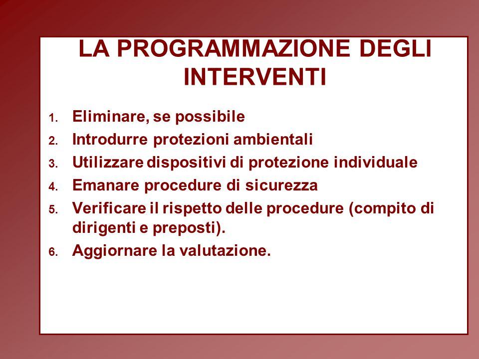 LA PROGRAMMAZIONE DEGLI INTERVENTI 1.Eliminare, se possibile 2.