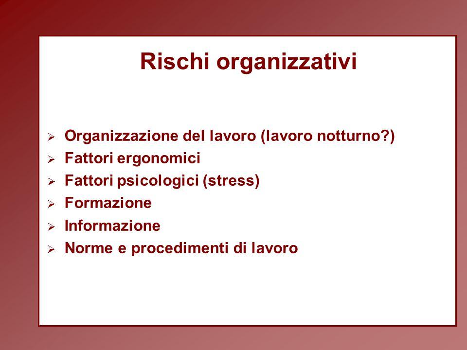 Rischi organizzativi  Organizzazione del lavoro (lavoro notturno?)  Fattori ergonomici  Fattori psicologici (stress)  Formazione  Informazione  Norme e procedimenti di lavoro