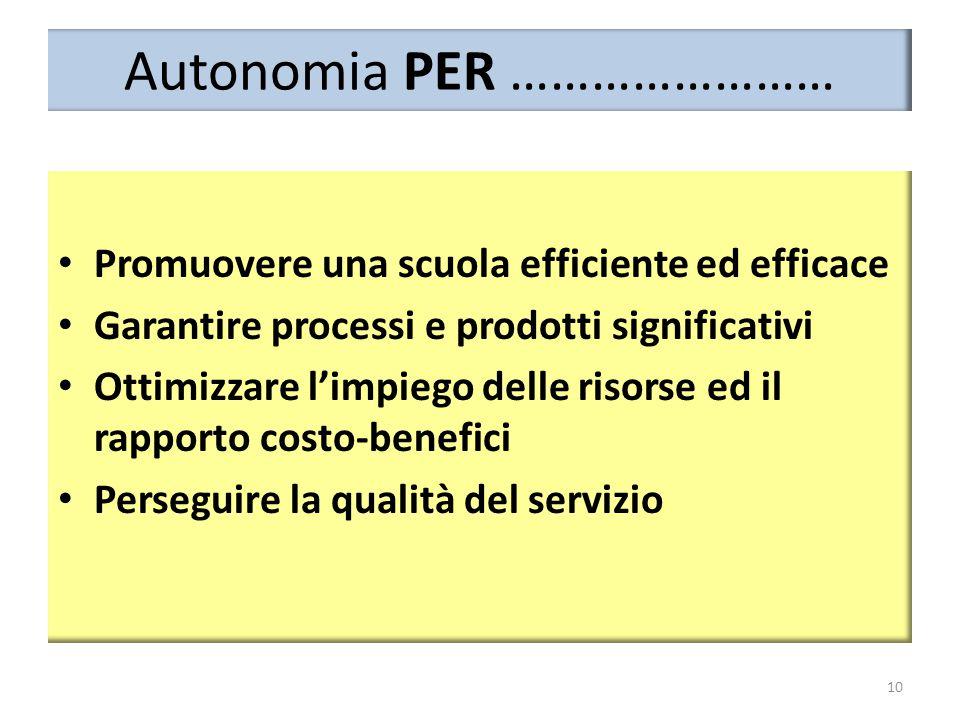 Autonomia PER …………………… Promuovere una scuola efficiente ed efficace Garantire processi e prodotti significativi Ottimizzare l'impiego delle risorse ed il rapporto costo-benefici Perseguire la qualità del servizio 10
