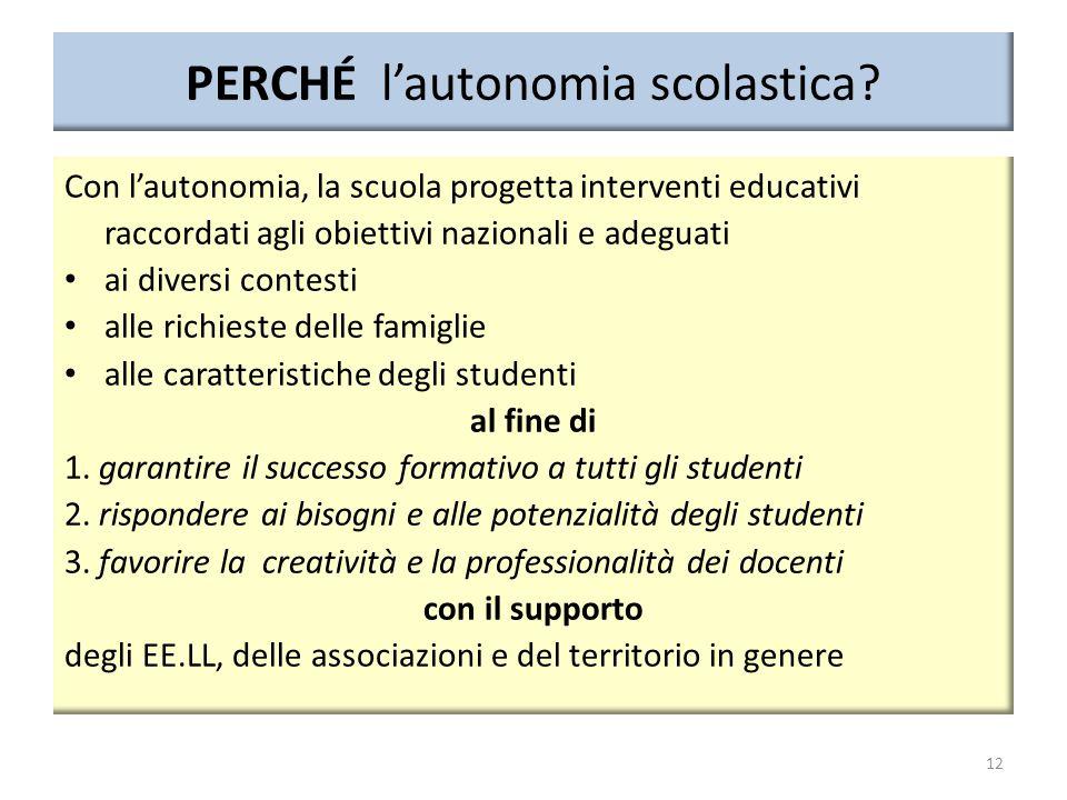 PERCHÉ l'autonomia scolastica.