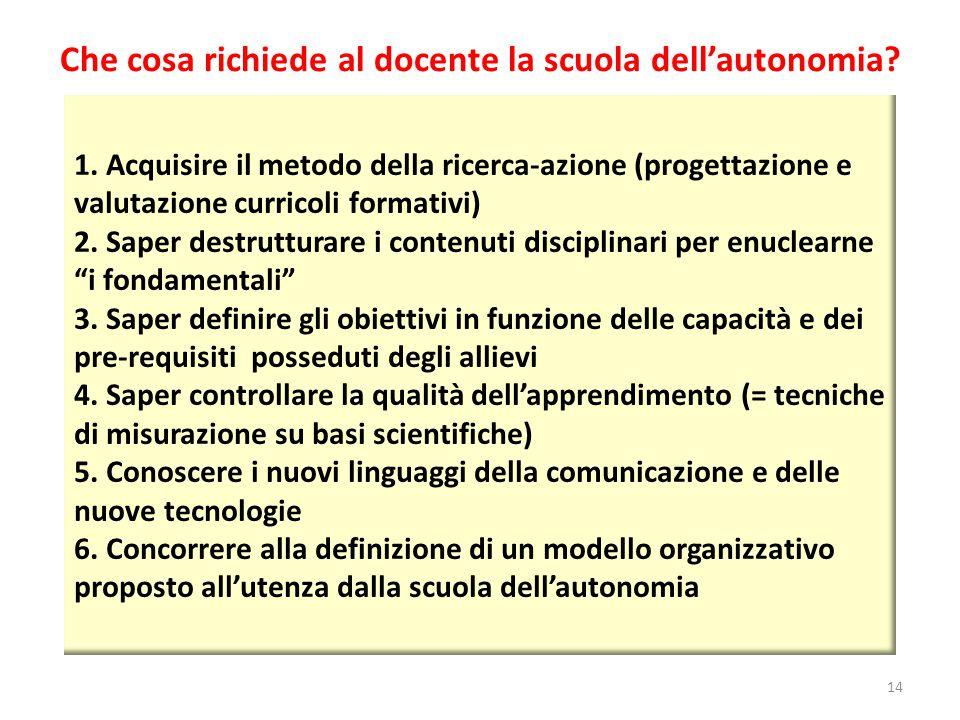 Che cosa richiede al docente la scuola dell'autonomia? 14 1. Acquisire il metodo della ricerca-azione (progettazione e valutazione curricoli formativi