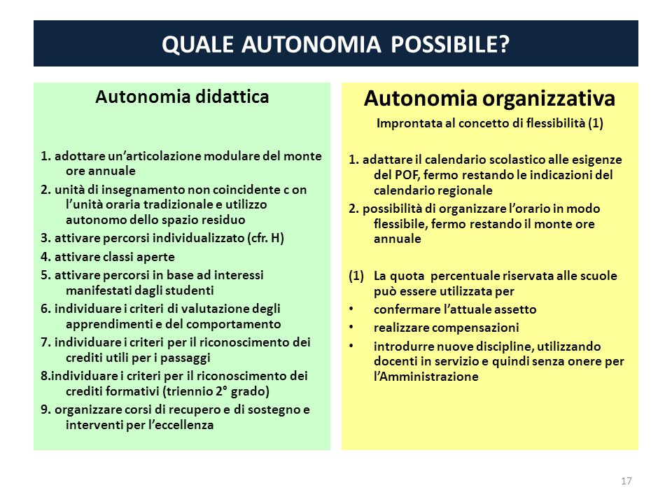 QUALE AUTONOMIA POSSIBILE? Autonomia didattica 1. adottare un'articolazione modulare del monte ore annuale 2. unità di insegnamento non coincidente c