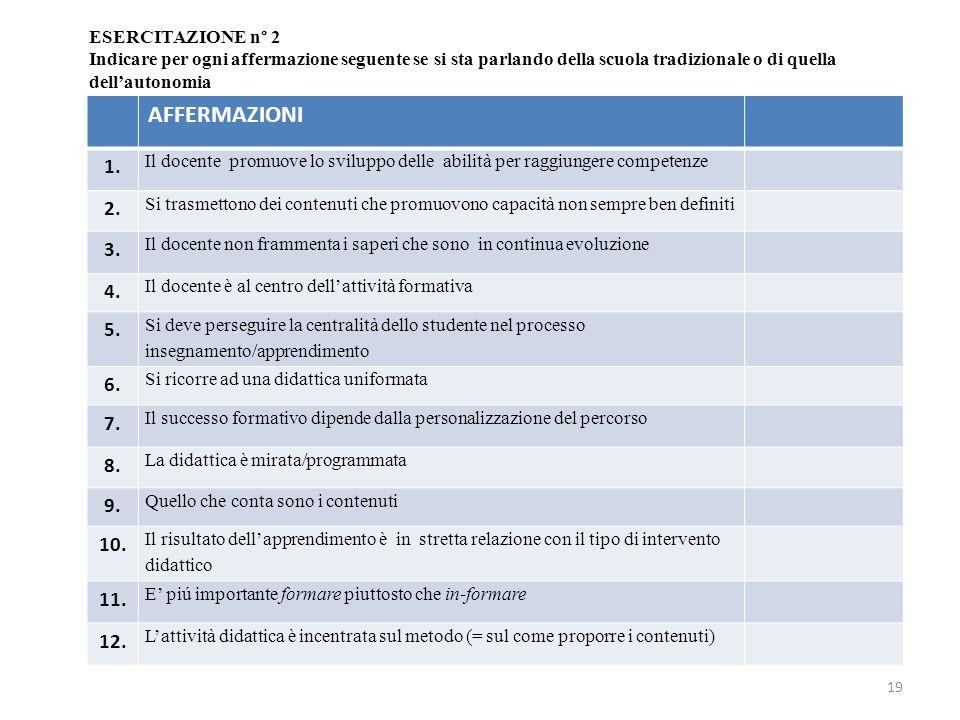19 AFFERMAZIONI 1.Il docente promuove lo sviluppo delle abilità per raggiungere competenze 2.