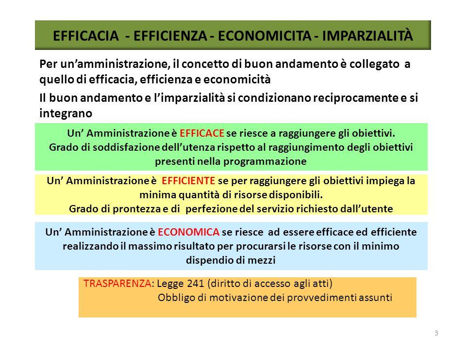 EFFICACIA - EFFICIENZA - ECONOMICITA - IMPARZIALITÀ Per un'amministrazione, il concetto di buon andamento è collegato a quello di efficacia, efficienza e economicità Il buon andamento e l'imparzialità si condizionano reciprocamente e si integrano 3 Un' Amministrazione è EFFICACE se riesce a raggiungere gli obiettivi.