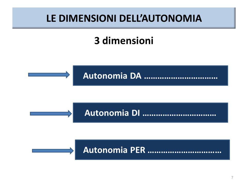 LE DIMENSIONI DELL'AUTONOMIA 3 dimensioni 7 Autonomia DA …………………………… Autonomia DI …………………………… Autonomia PER ……………………………