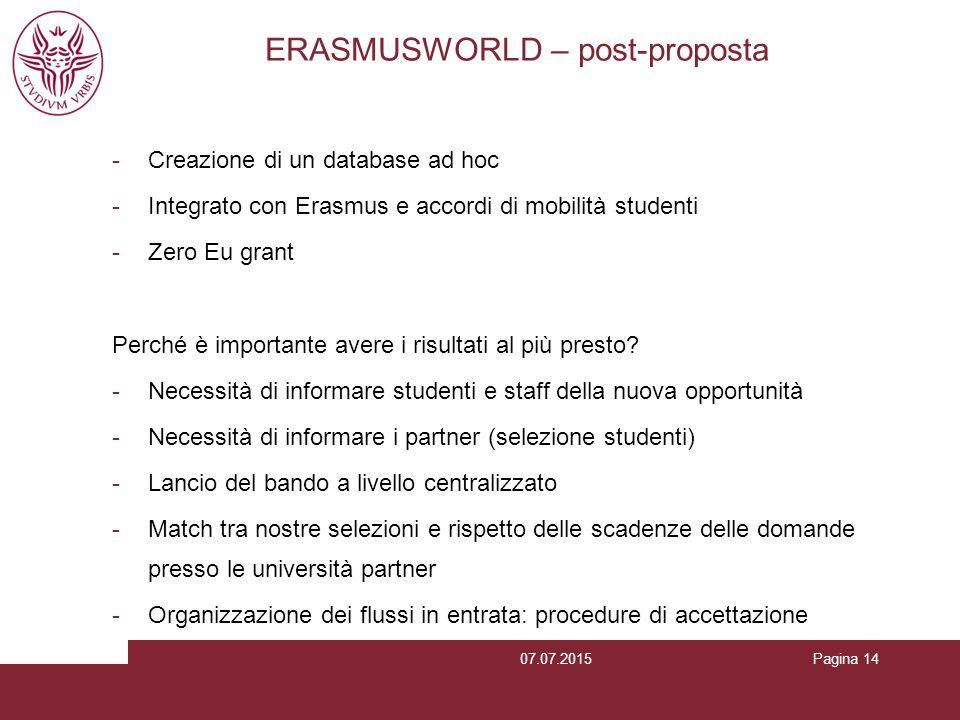 Pagina 14 ERASMUSWORLD – post-proposta -Creazione di un database ad hoc -Integrato con Erasmus e accordi di mobilità studenti -Zero Eu grant Perché è