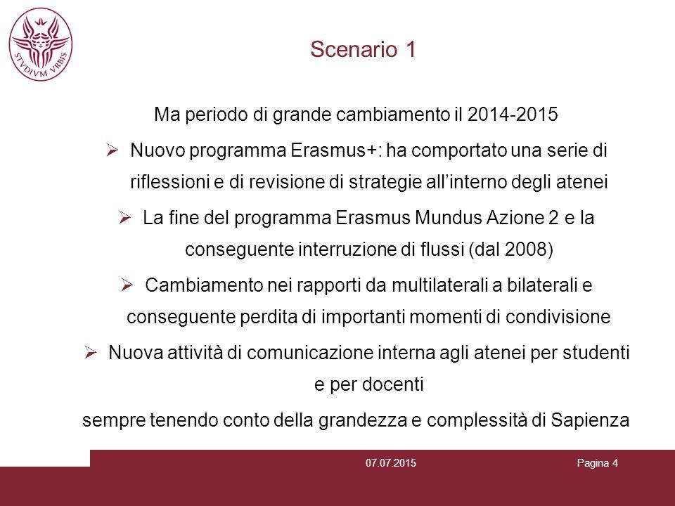 Pagina 4 Scenario 1 Ma periodo di grande cambiamento il 2014-2015  Nuovo programma Erasmus+: ha comportato una serie di riflessioni e di revisione di