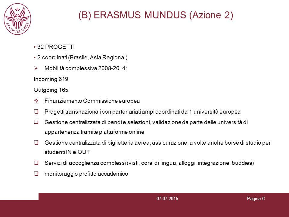 Pagina 6 (B) ERASMUS MUNDUS (Azione 2) 32 PROGETTI 2 coordinati (Brasile, Asia Regional)  Mobilità complessiva 2008-2014: Incoming 619 Outgoing 165 