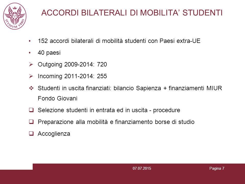 Pagina 7 ACCORDI BILATERALI DI MOBILITA' STUDENTI 152 accordi bilaterali di mobilità studenti con Paesi extra-UE 40 paesi  Outgoing 2009-2014: 720 