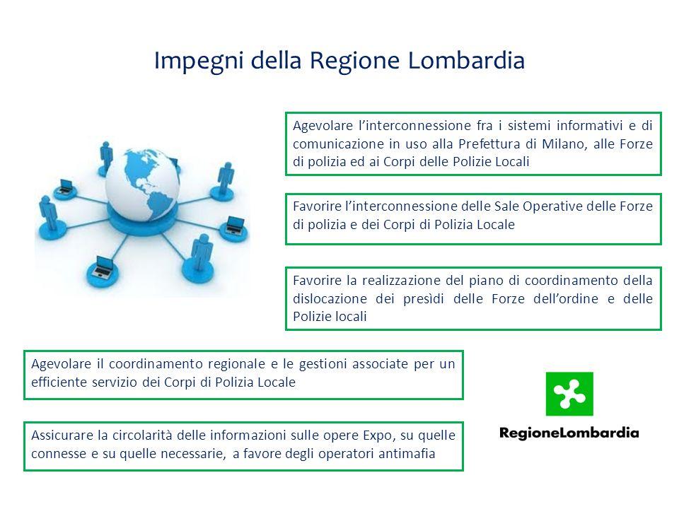 Agevolare l'interconnessione fra i sistemi informativi e di comunicazione in uso alla Prefettura di Milano, alle Forze di polizia ed ai Corpi delle Polizie Locali Favorire l'interconnessione delle Sale Operative delle Forze di polizia e dei Corpi di Polizia Locale Favorire la realizzazione del piano di coordinamento della dislocazione dei presìdi delle Forze dell'ordine e delle Polizie locali Agevolare il coordinamento regionale e le gestioni associate per un efficiente servizio dei Corpi di Polizia Locale Assicurare la circolarità delle informazioni sulle opere Expo, su quelle connesse e su quelle necessarie, a favore degli operatori antimafia Impegni della Regione Lombardia