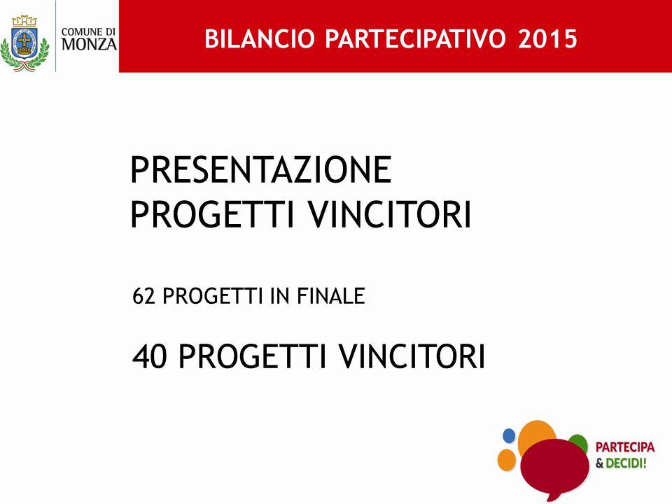 BILANCIO PARTECIPATIVO 2015 PRESENTAZIONE PROGETTI VINCITORI 62 PROGETTI IN FINALE 40 PROGETTI VINCITORI
