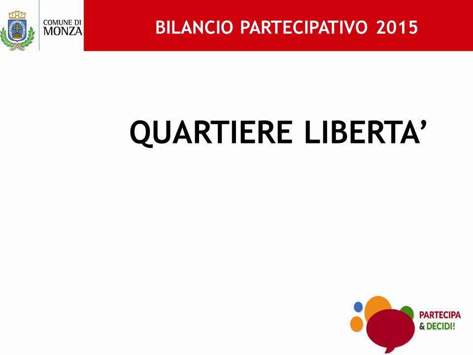 BILANCIO PARTECIPATIVO 2015 QUARTIERE LIBERTA'