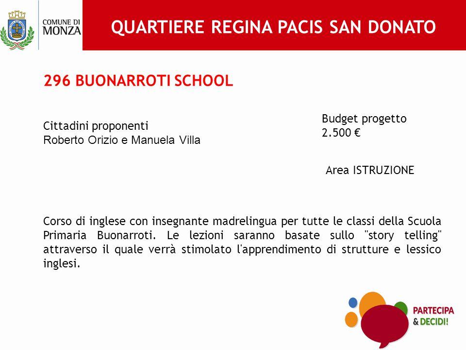 296 BUONARROTI SCHOOL Cittadini proponenti Roberto Orizio e Manuela Villa Budget progetto 2.500 € Area ISTRUZIONE Corso di inglese con insegnante madrelingua per tutte le classi della Scuola Primaria Buonarroti.