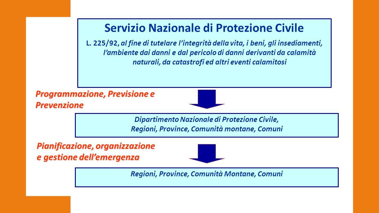 Servizio Nazionale di Protezione Civile L. 225/92, al fine di tutelare l'integrità della vita, i beni, gli insediamenti, l'ambiente dai danni e dal pe