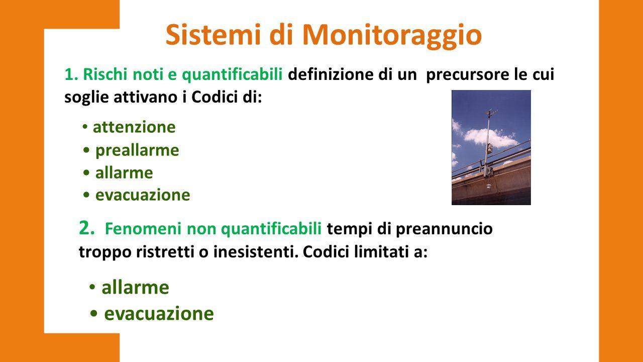 Sistemi di Monitoraggio 1. Rischi noti e quantificabili definizione di un precursore le cui soglie attivano i Codici di: attenzione preallarme allarme