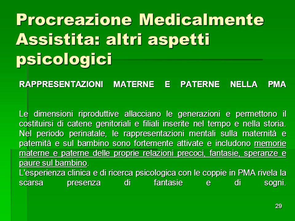 29 Procreazione Medicalmente Assistita: altri aspetti psicologici RAPPRESENTAZIONI MATERNE E PATERNE NELLA PMA Le dimensioni riproduttive allacciano l