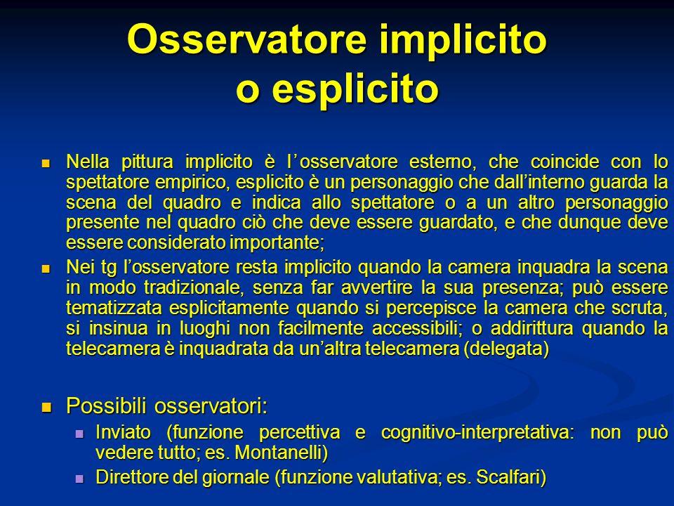 Osservatore implicito o esplicito Nella pittura implicito è l'osservatore esterno, che coincide con lo spettatore empirico, esplicito è un personaggio
