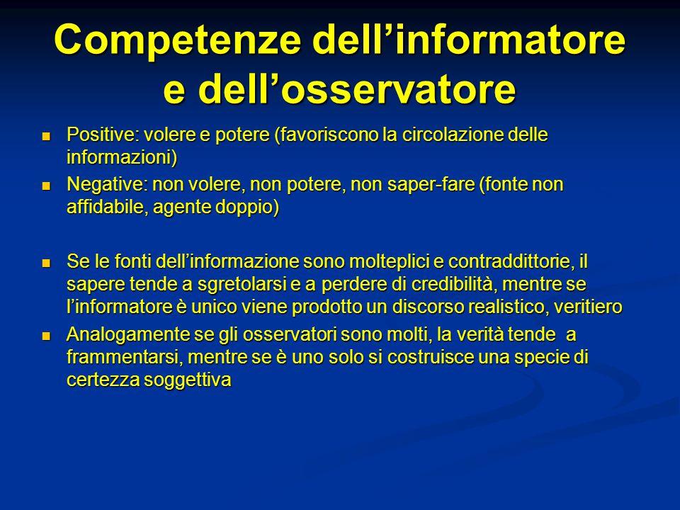 Competenze dell'informatore e dell'osservatore Positive: volere e potere (favoriscono la circolazione delle informazioni) Positive: volere e potere (f