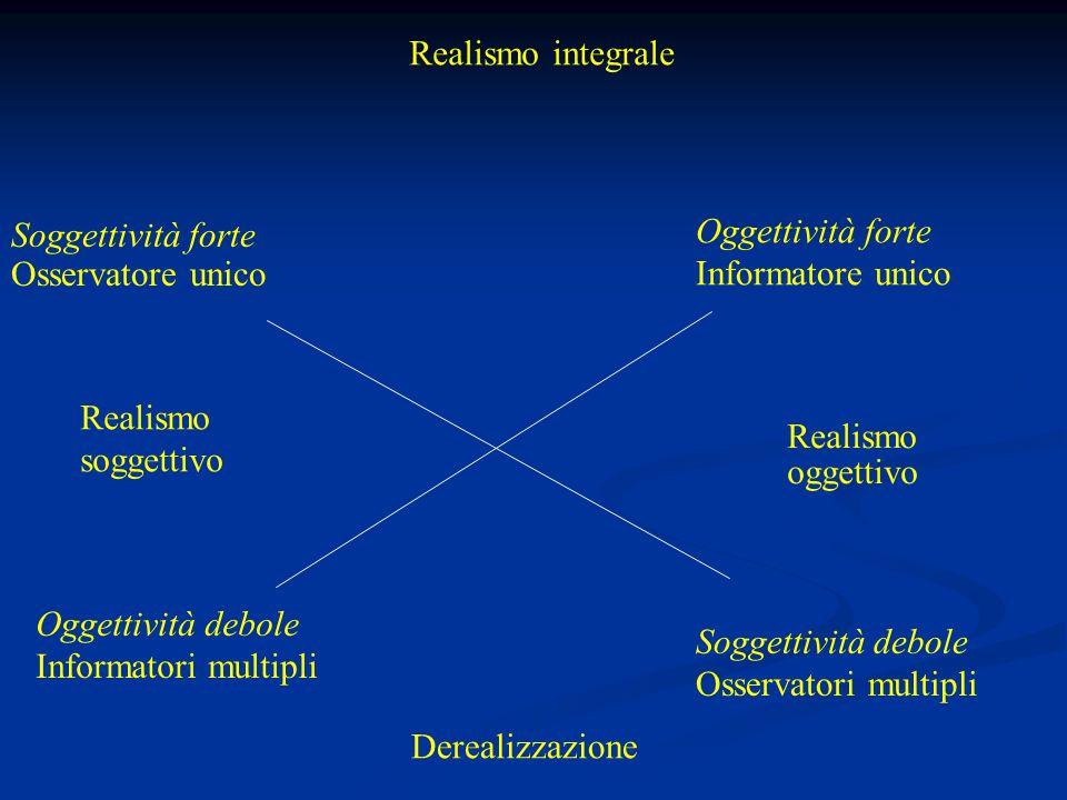 Realismo integrale Derealizzazione Soggettività forte Osservatore unico Oggettività forte Informatore unico Oggettività debole Informatori multipli So