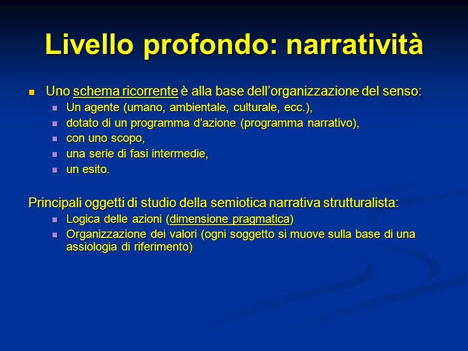 Livello profondo: narratività Uno schema ricorrente è alla base dell'organizzazione del senso: Uno schema ricorrente è alla base dell'organizzazione d