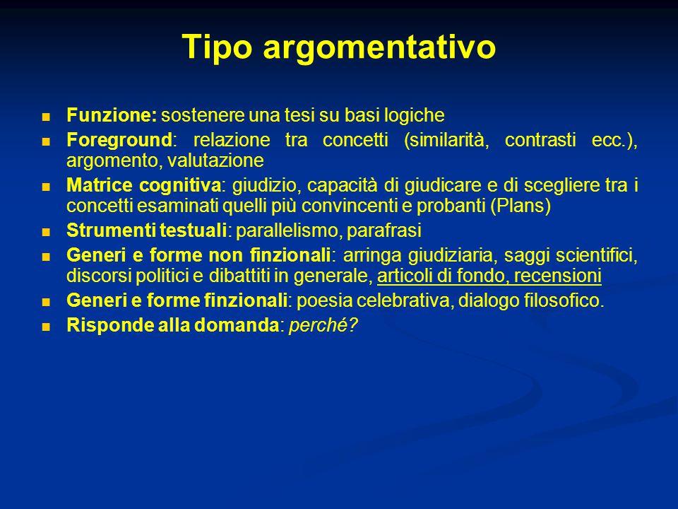 Tipo argomentativo Funzione: sostenere una tesi su basi logiche Foreground: relazione tra concetti (similarità, contrasti ecc.), argomento, valutazion
