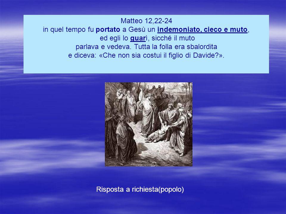 Matteo 12,22-24 in quel tempo fu portato a Gesù un indemoniato, cieco e muto, ed egli lo guarì, sicché il muto parlava e vedeva.