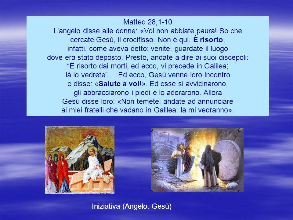 Matteo 28,1-10 L'angelo disse alle donne: «Voi non abbiate paura.