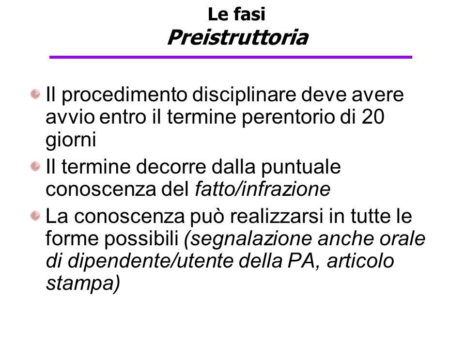 Il procedimento disciplinare deve avere avvio entro il termine perentorio di 20 giorni Il termine decorre dalla puntuale conoscenza del fatto/infrazio