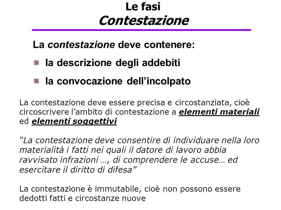 La contestazione deve contenere: la descrizione degli addebiti la convocazione dell'incolpato Le fasi Contestazione La contestazione deve essere preci