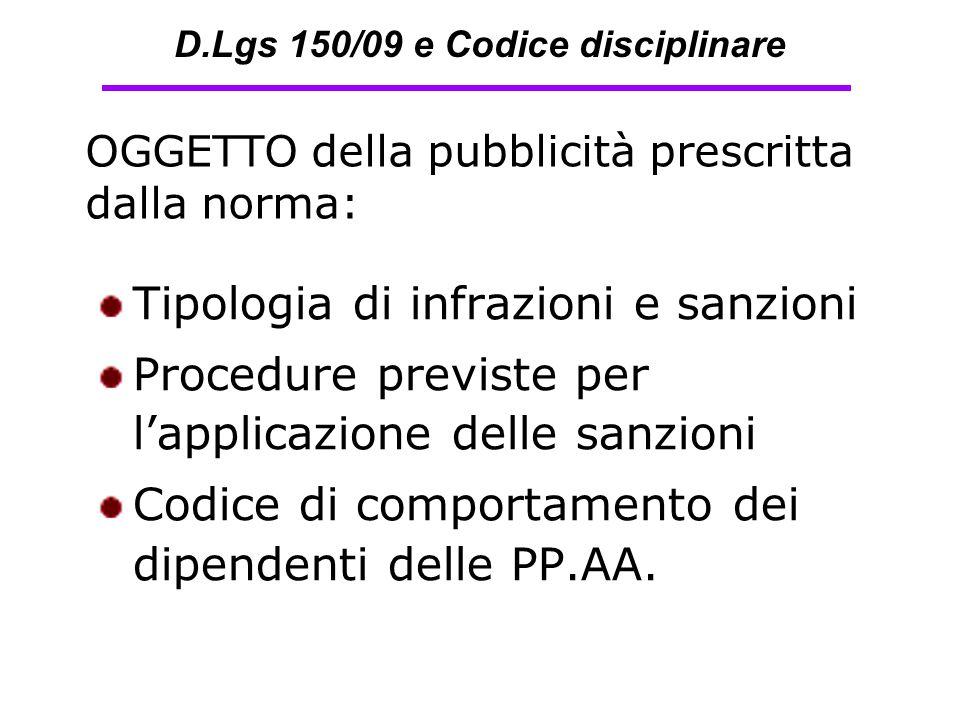 Tipologia di infrazioni e sanzioni Procedure previste per l'applicazione delle sanzioni Codice di comportamento dei dipendenti delle PP.AA. D.Lgs 150/
