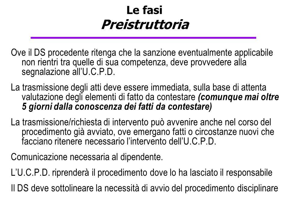 Le fasi Preistruttoria Ove il DS procedente ritenga che la sanzione eventualmente applicabile non rientri tra quelle di sua competenza, deve provveder