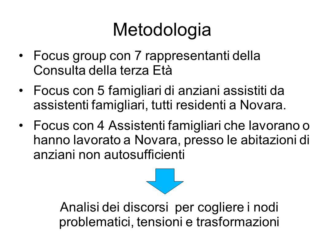 Metodologia Focus group con 7 rappresentanti della Consulta della terza Età Focus con 5 famigliari di anziani assistiti da assistenti famigliari, tutti residenti a Novara.