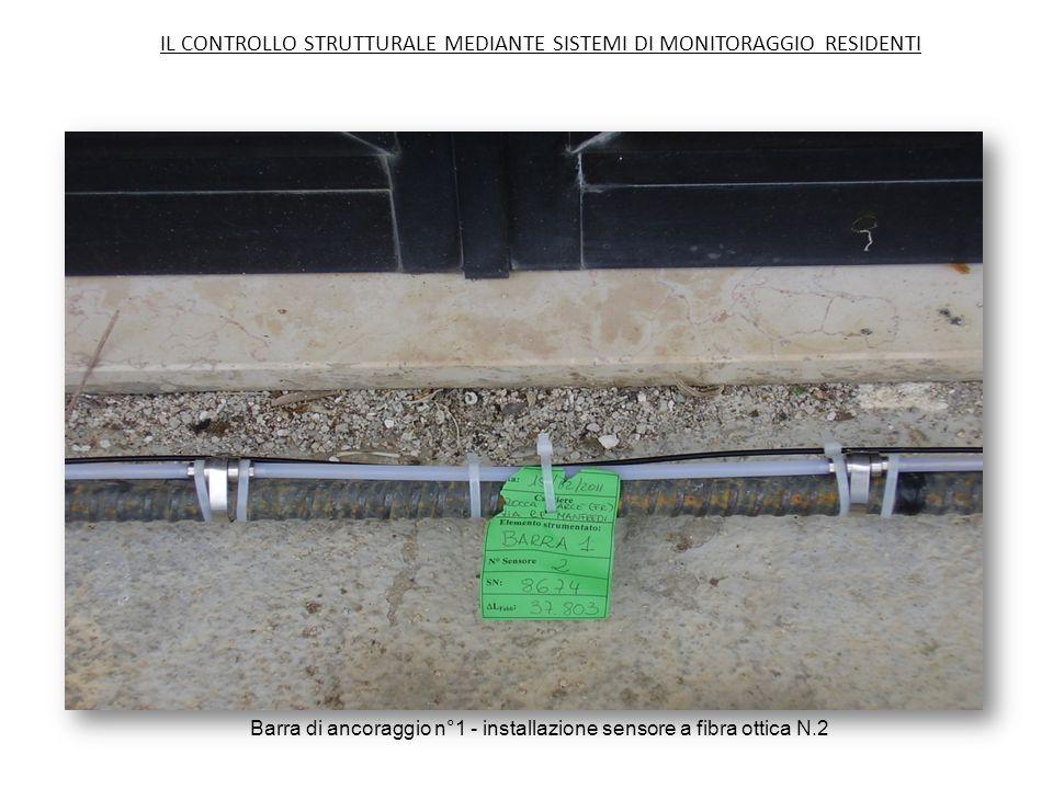 Barra di ancoraggio n°1 - installazione sensore a fibra ottica N.2 IL CONTROLLO STRUTTURALE MEDIANTE SISTEMI DI MONITORAGGIO RESIDENTI