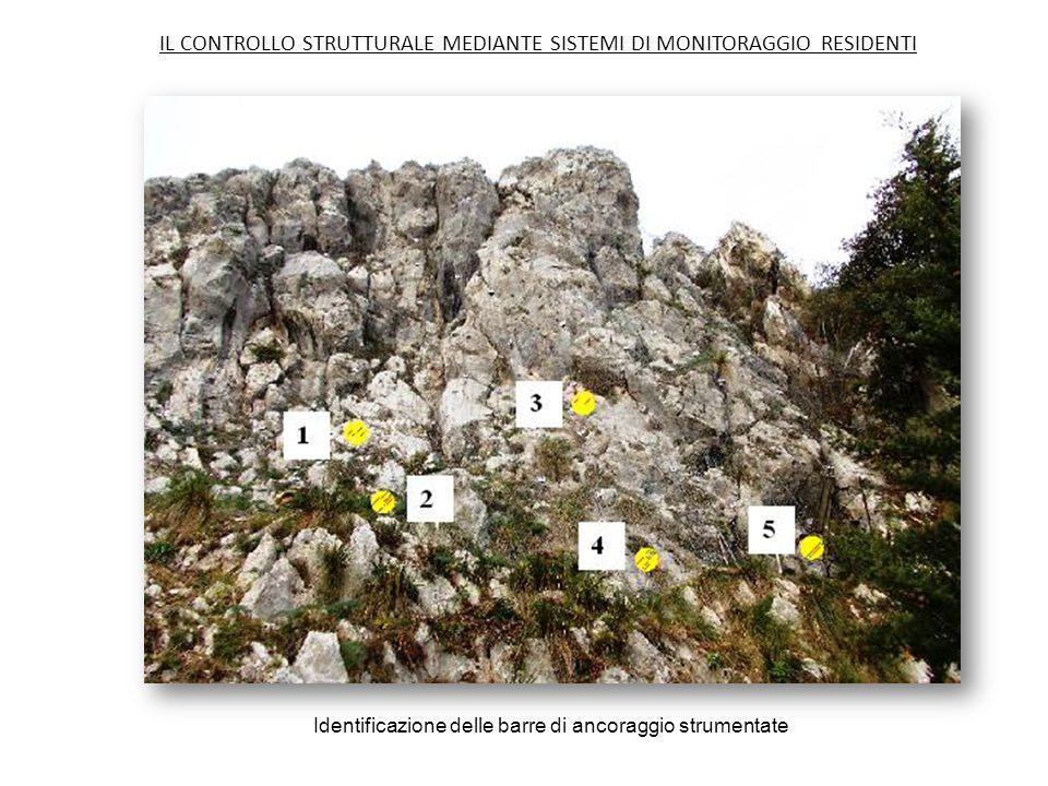 Identificazione delle barre di ancoraggio strumentate IL CONTROLLO STRUTTURALE MEDIANTE SISTEMI DI MONITORAGGIO RESIDENTI