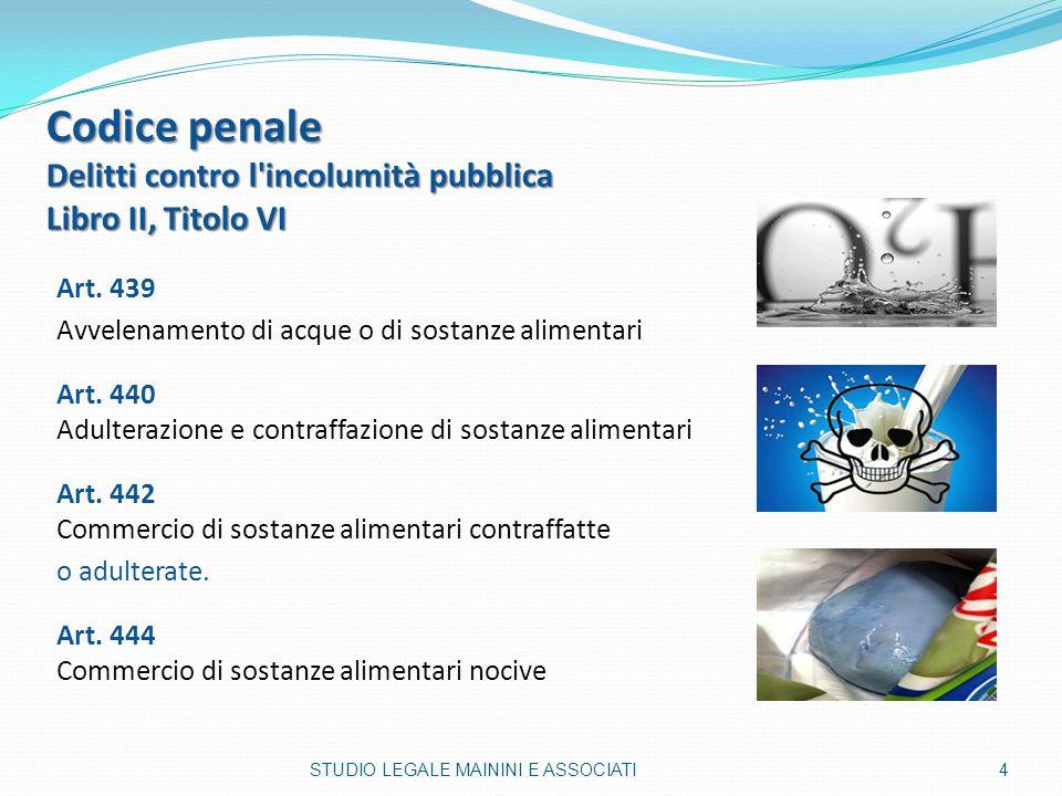 Codice penale Delitti contro l'incolumità pubblica Libro II, Titolo VI Art. 439 Avvelenamento di acque o di sostanze alimentari Art. 440 Adulterazione