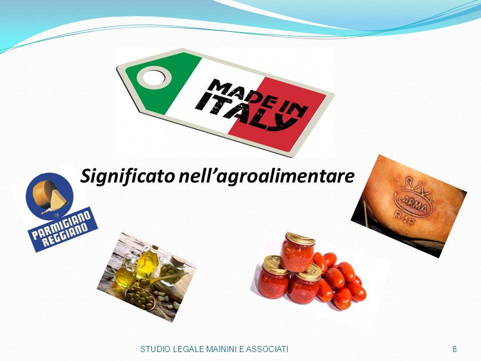 Significato nell'agroalimentare 8STUDIO LEGALE MAININI E ASSOCIATI