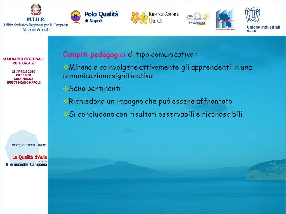 Compiti pedagogici di tipo comunicativo :  Mirano a coinvolgere attivamente gli apprendenti in una comunicazione significativa  Sono pertinenti  Ri