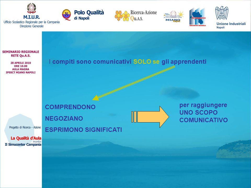 I compiti sono comunicativi SOLO se gli apprendenti COMPRENDONO NEGOZIANO ESPRIMONO SIGNIFICATI per raggiungere UNO SCOPO COMUNICATIVO