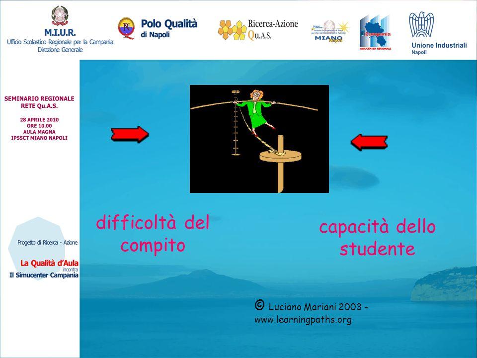 difficoltà del compito capacità dello studente © Luciano Mariani 2003 - www.learningpaths.org
