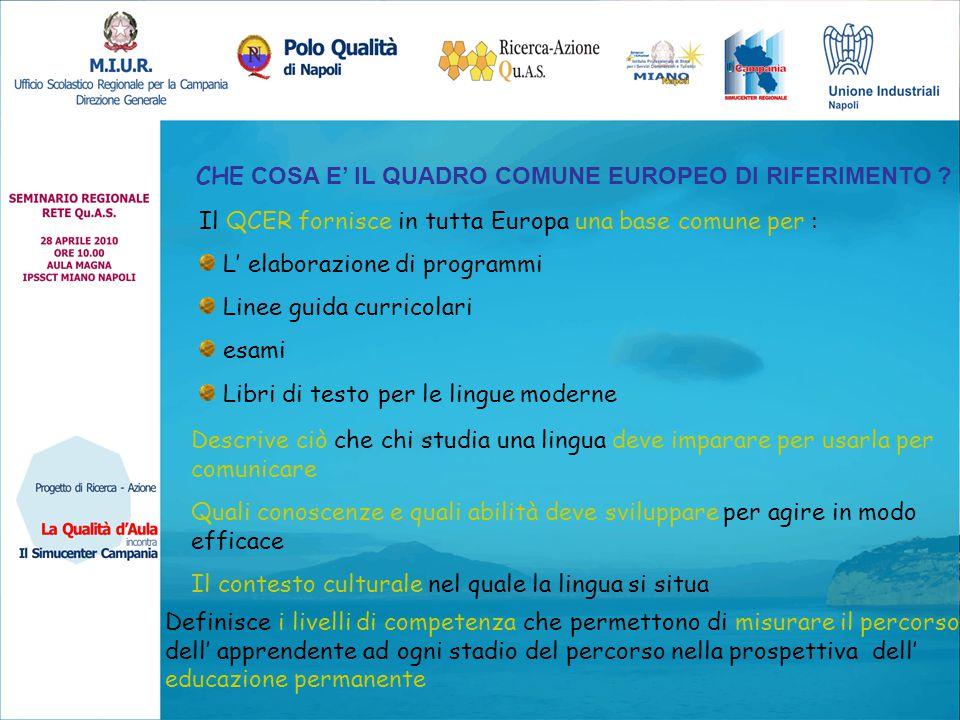 CHE COSA E' IL QUADRO COMUNE EUROPEO DI RIFERIMENTO ? Il QCER fornisce in tutta Europa una base comune per : L' elaborazione di programmi Linee guida