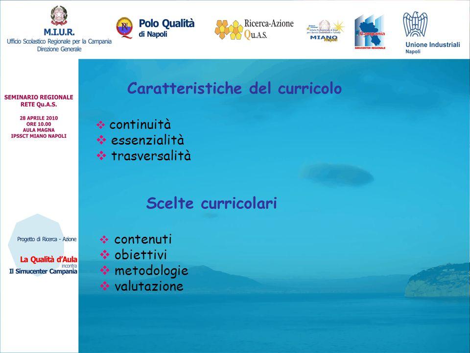 Caratteristiche del curricolo  continuità  essenzialità  trasversalità Scelte curricolari  contenuti  obiettivi  metodologie  valutazione