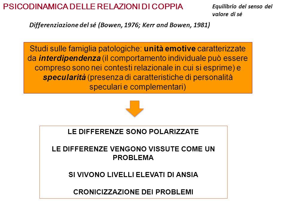 PSICODINAMICA DELLE RELAZIONI DI COPPIA Famiglia intesa come sistema emotivo (IN CUI SI APPRENDE A SENTIRE E A PENSARE) teso a promuovere due forze vitali: coesione e individualità Equilibrio del senso del valore di sé DIFFERENZIAZIONE DEL SÉ processo in cui coesione e individualità si esprimono all'interno di un sistema relazionale o di un individuo Differenziazione del sé Quando due persone si scelgono e instaurano un nuovo rapporto generalmente sono disposte a spendere la stessa percentuale di investimento emotivo nella relazione