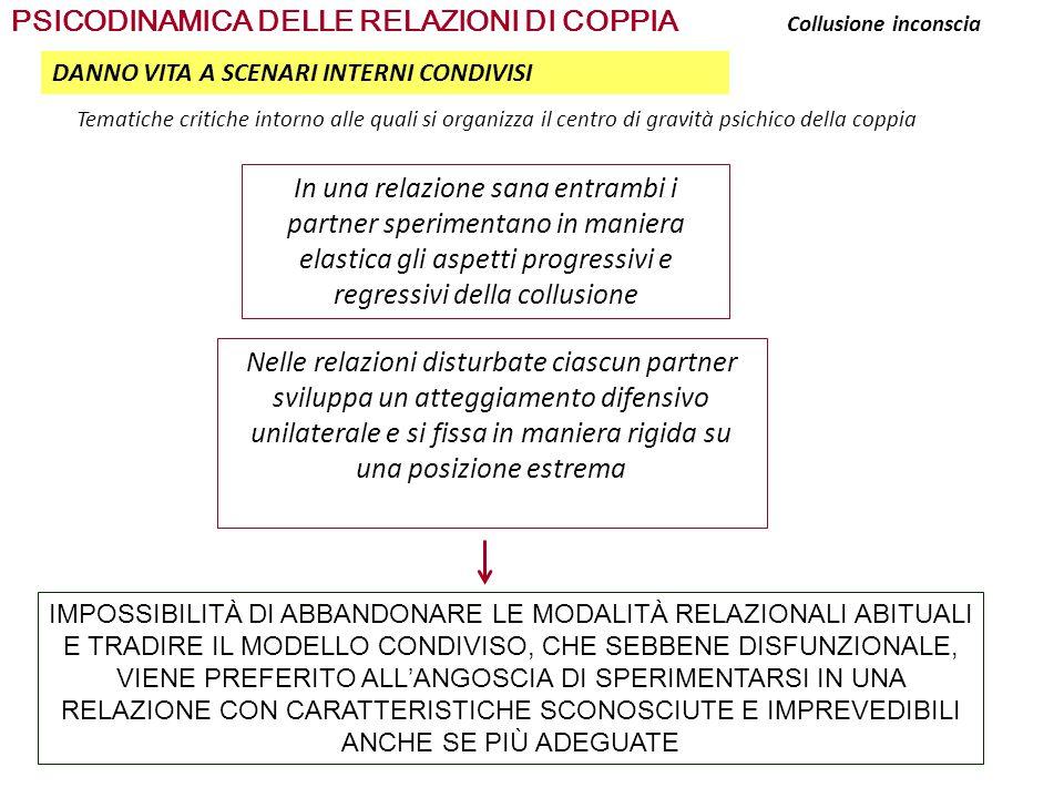In una relazione sana entrambi i partner sperimentano in maniera elastica gli aspetti progressivi e regressivi della collusione Nelle relazioni distur
