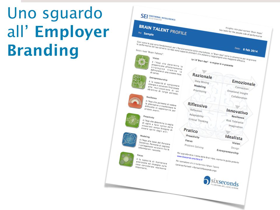 ©2014 Six Seconds Uno sguardo all' Employer Branding