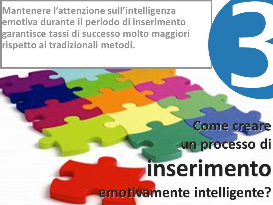 ©2014 Six Seconds © Six Seconds Mantenere l'attenzione sull'intelligenza emotiva durante il periodo di inserimento garantisce tassi di successo molto maggiori rispetto ai tradizionali metodi.