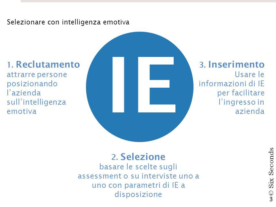 ©2014 Six Seconds Dimostrare ai potenziali candidati che l'azienda è moderna e credere al valore delle persone è un vantaggio competitivo che l'intelligenza emotiva permette di raggiungere.
